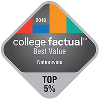 MVNU is ranked in the top 5% for Best Value by CollegeFactual.com.